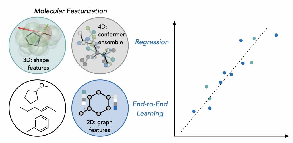 data_driven_chemistry